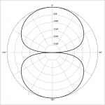 Figure-of-8 Polar Pattern