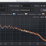 RX3 Spectrum Analyzer
