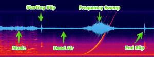 Impulse Response Spectrogram