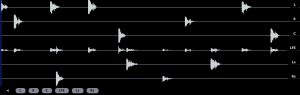 Multichannel Waveform
