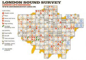 London Sound Survey grid system