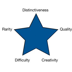 Sound Effects Star